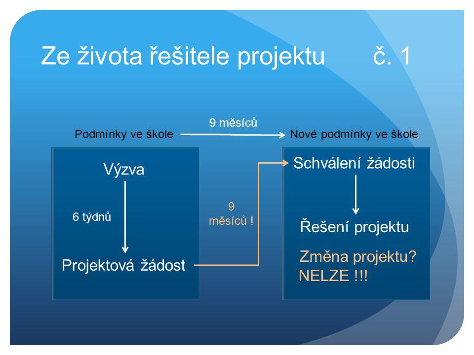Nové podmínky ve škole Ze života řešitele projektu č.