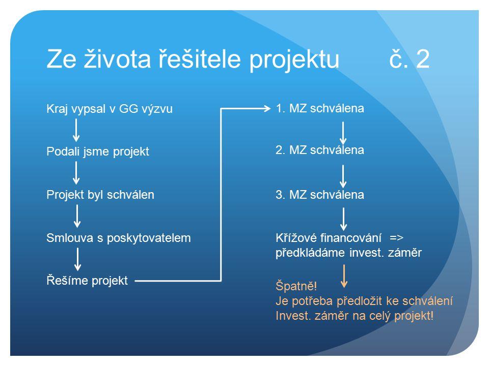 Ze života řešitele projektu č. 2 Kraj vypsal v GG výzvu Podali jsme projekt Projekt byl schválen Smlouva s poskytovatelem Řešíme projekt 1. MZ schvále