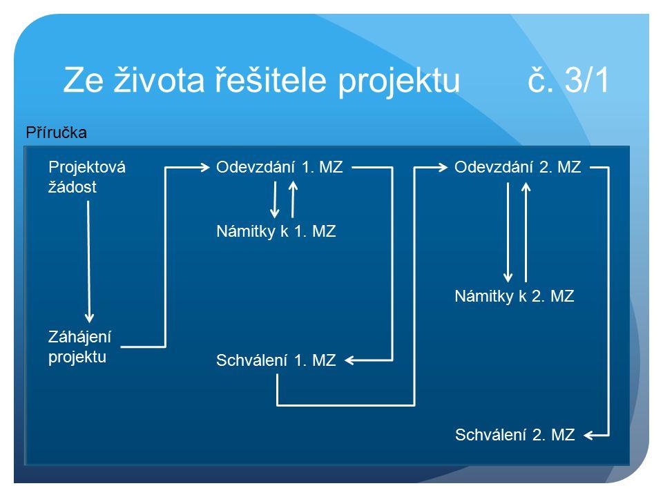 Ze života řešitele projektu č.3/2 Záhájení projektu Odevzdání 1.