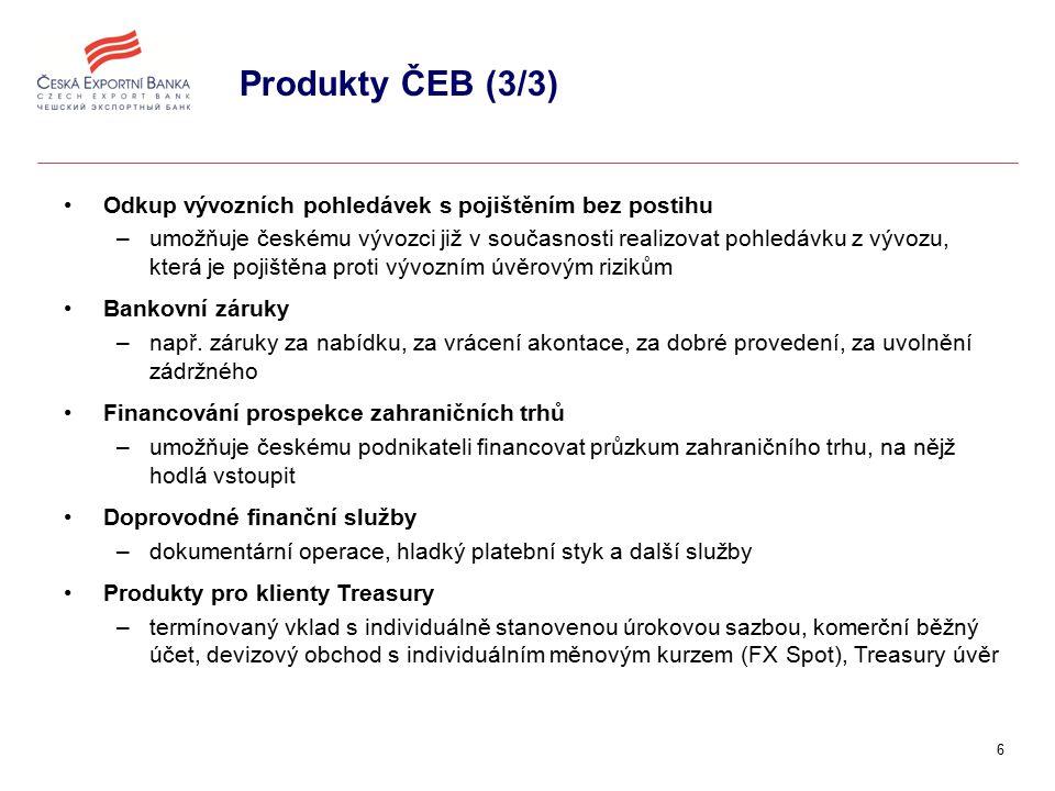 6 Produkty ČEB (3/3) Odkup vývozních pohledávek s pojištěním bez postihu –umožňuje českému vývozci již v současnosti realizovat pohledávku z vývozu, která je pojištěna proti vývozním úvěrovým rizikům Bankovní záruky –např.