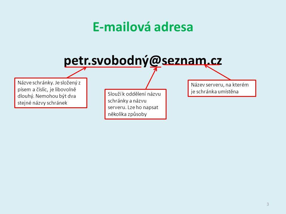 E-mailová adresa petr.svobodný@seznam.cz Názve schránky.