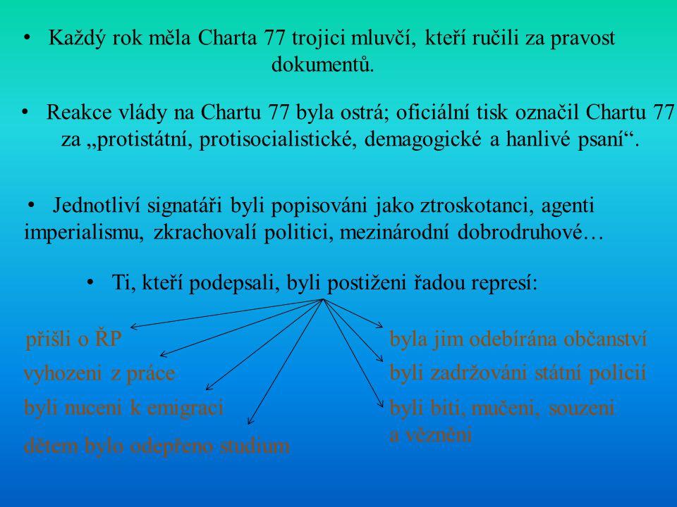 Každý rok měla Charta 77 trojici mluvčí, kteří ručili za pravost dokumentů. Reakce vlády na Chartu 77 byla ostrá; oficiální tisk označil Chartu 77 za