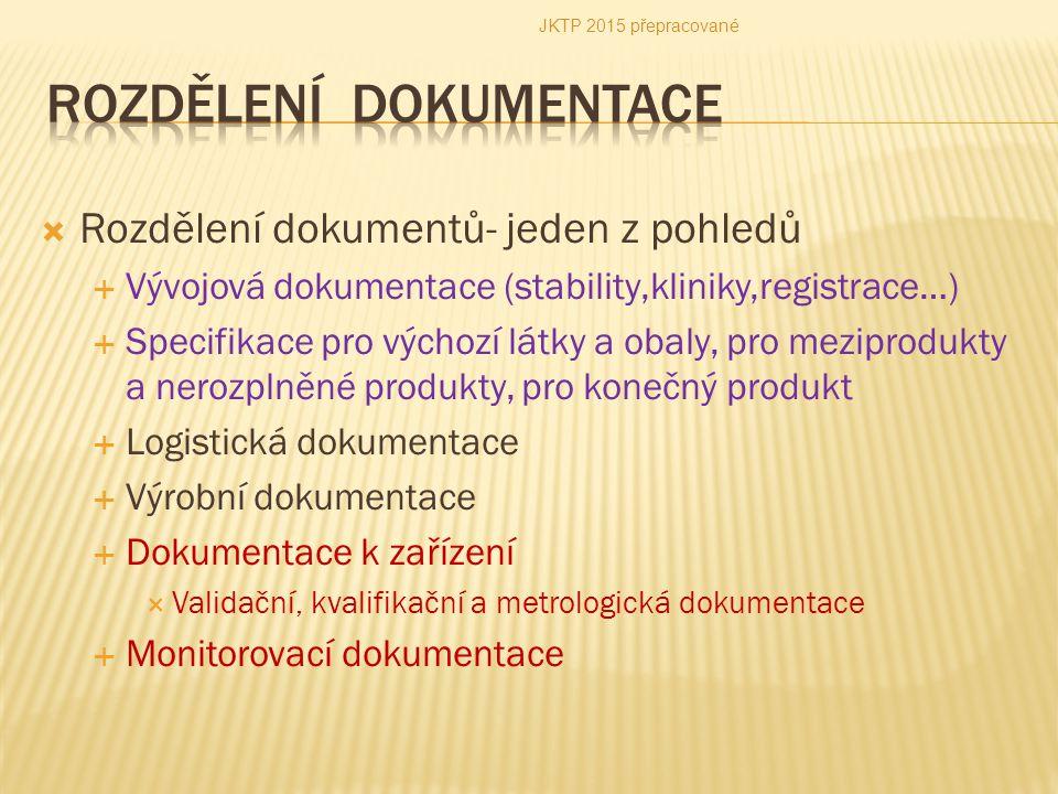  Rozdělení dokumentů- jeden z pohledů  Vývojová dokumentace (stability,kliniky,registrace…)  Specifikace pro výchozí látky a obaly, pro meziprodukt