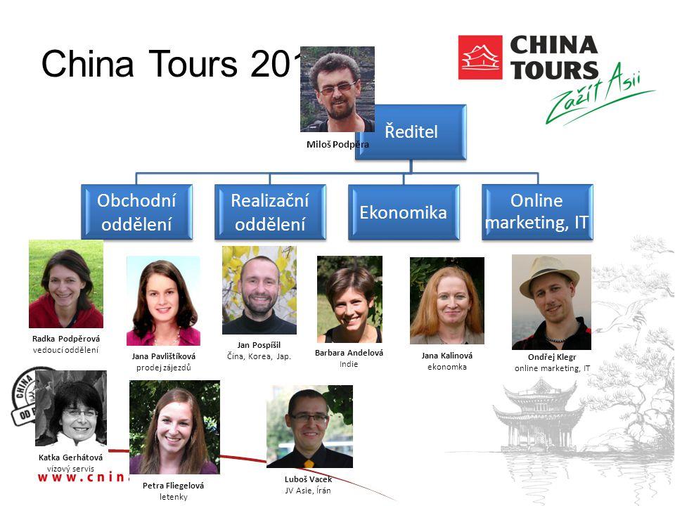 China Tours 2015 Ředitel Obchodní oddělení Realizační oddělení Ekonomika Online marketing, IT Jan Pospíšil Čína, Korea, Jap. Miloš Podpěra Jana Kalino