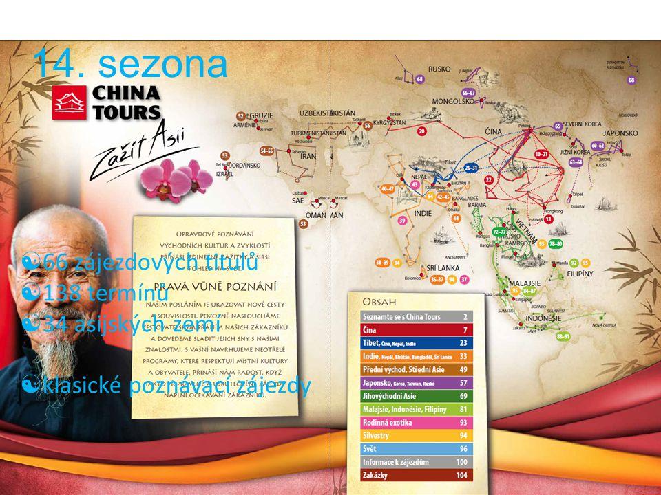  66 zájezdových titulů  138 termínů  34 asijských zemí  klasické poznávací zájezdy 14. sezona