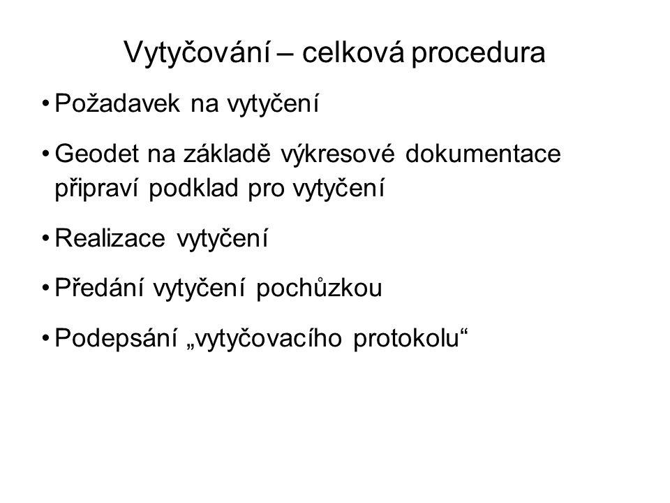 Vyhláška č.31/95 Sb.