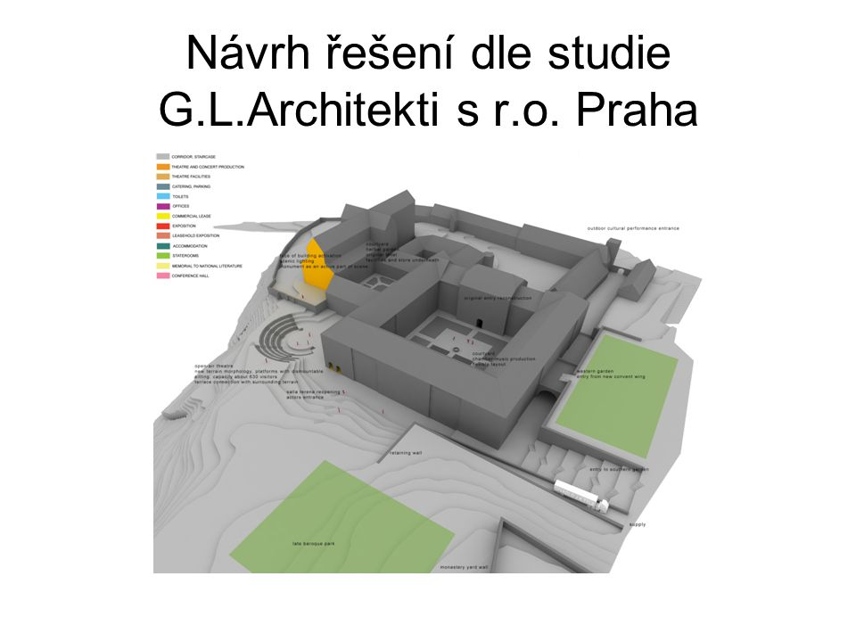 Návrh řešení dle studie G.L.Architekti s r.o. Praha