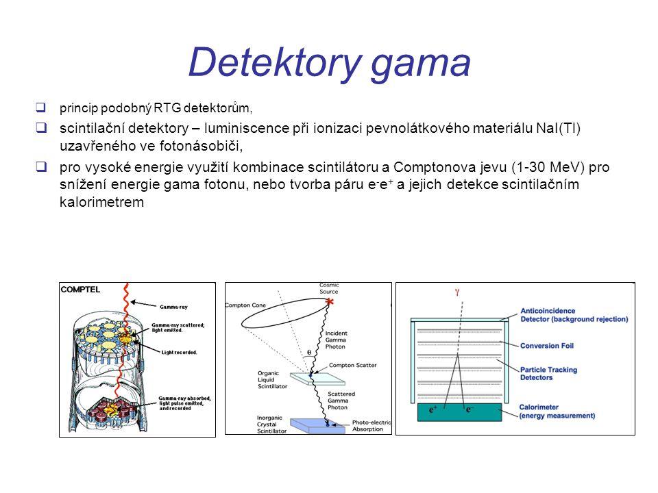Detektory gama  princip podobný RTG detektorům,  scintilační detektory – luminiscence při ionizaci pevnolátkového materiálu NaI(Tl) uzavřeného ve fotonásobiči,  pro vysoké energie využití kombinace scintilátoru a Comptonova jevu (1-30 MeV) pro snížení energie gama fotonu, nebo tvorba páru e - e + a jejich detekce scintilačním kalorimetrem