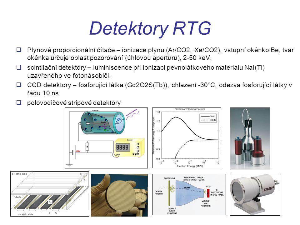 Detektory RTG  Plynové proporcionální čítače – ionizace plynu (Ar/CO2, Xe/CO2), vstupní okénko Be, tvar okénka určuje oblast pozorování (úhlovou aperturu), 2-50 keV,  scintilační detektory – luminiscence při ionizaci pevnolátkového materiálu NaI(Tl) uzavřeného ve fotonásobiči,  CCD detektory – fosforující látka (Gd2O2S(Tb)), chlazení -30°C, odezva fosforující látky v řádu 10 ns  polovodičové stripové detektory
