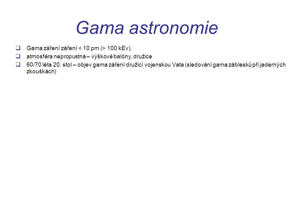 Gama astronomie  Gama záření záření 100 kEv),  atmosféra nepropustná – výškové balóny, družice  60/70 léta 20.