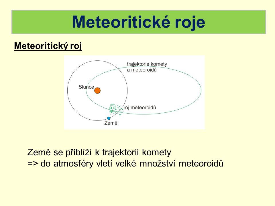 Meteoritické roje Meteoritický roj Země se přiblíží k trajektorii komety => do atmosféry vletí velké množství meteoroidů