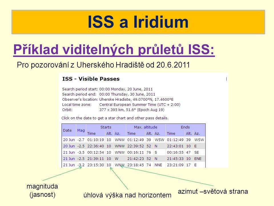 ISS a Iridium Příklad viditelných průletů ISS: Pro pozorování z Uherského Hradiště od 20.6.2011 úhlová výška nad horizontem azimut –světová strana mag