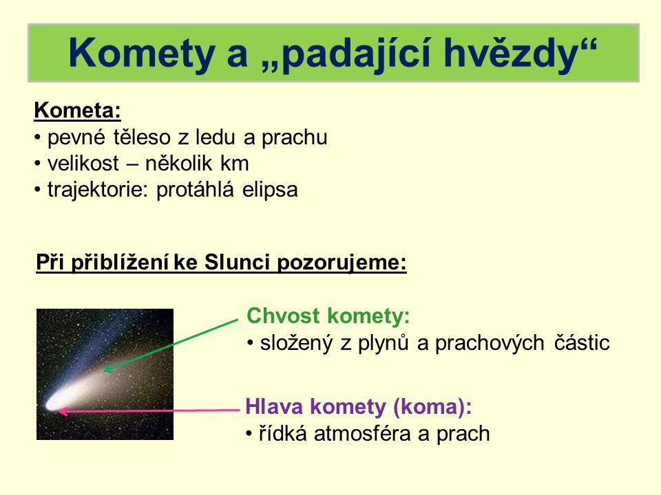 """Komety a """"padající hvězdy"""" Hlava komety (koma): řídká atmosféra a prach Chvost komety: složený z plynů a prachových částic Kometa: pevné těleso z ledu"""