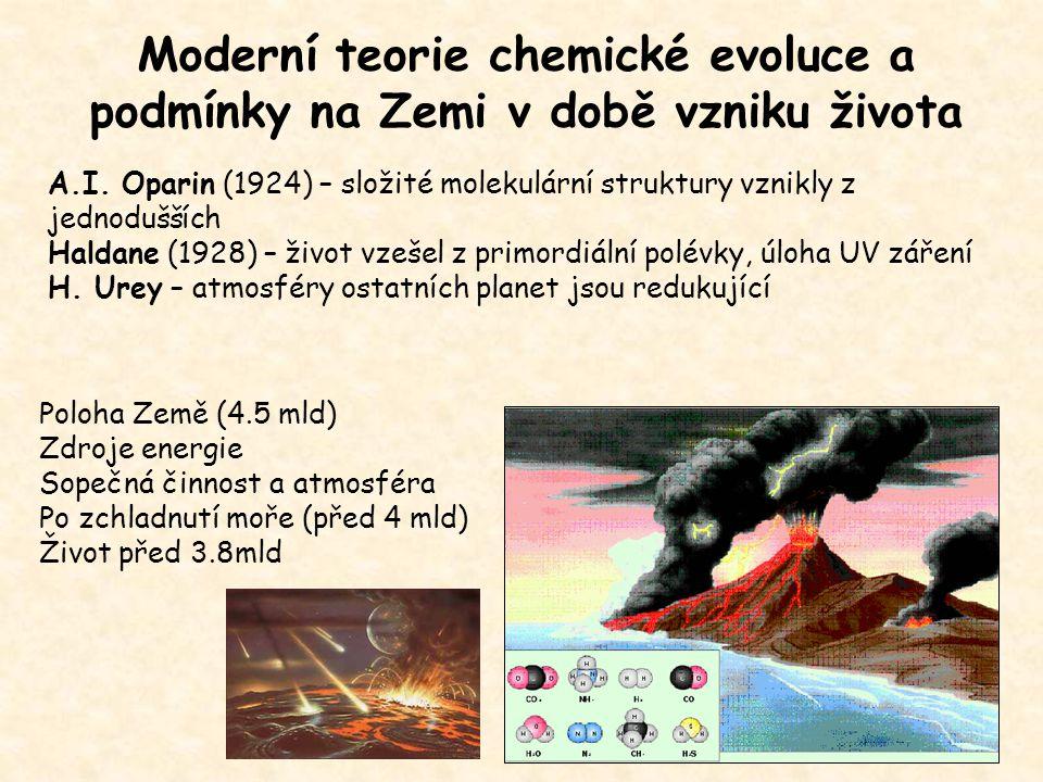 Moderní teorie chemické evoluce a podmínky na Zemi v době vzniku života A.I. Oparin (1924) – složité molekulární struktury vznikly z jednodušších Hald