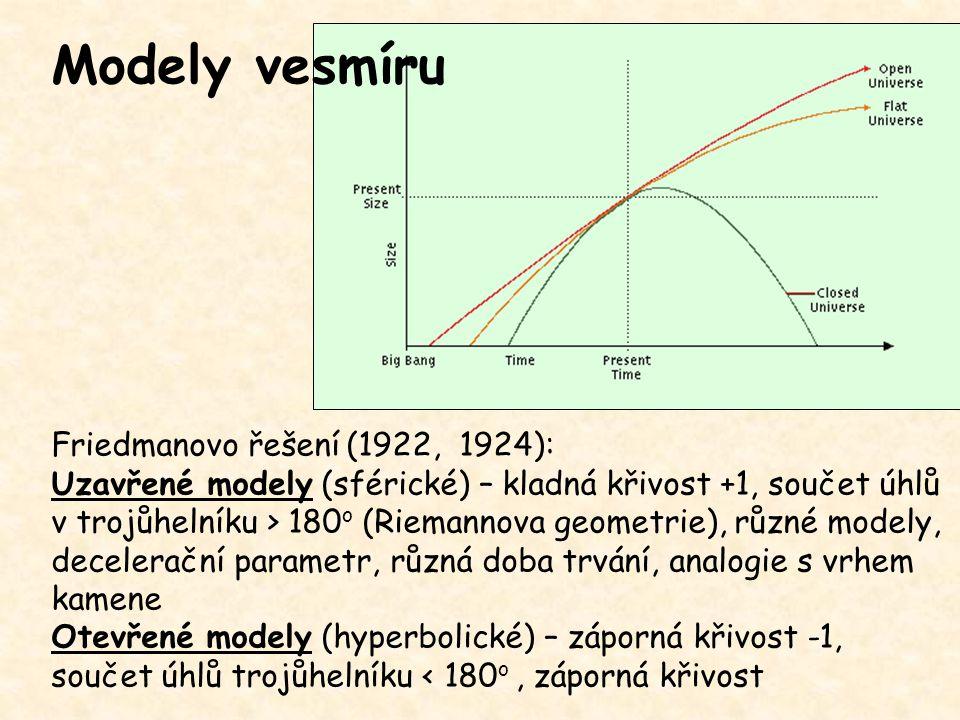 Friedmanovo řešení (1922, 1924): Uzavřené modely (sférické) – kladná křivost +1, součet úhlů v trojůhelníku > 180 o (Riemannova geometrie), různé mode