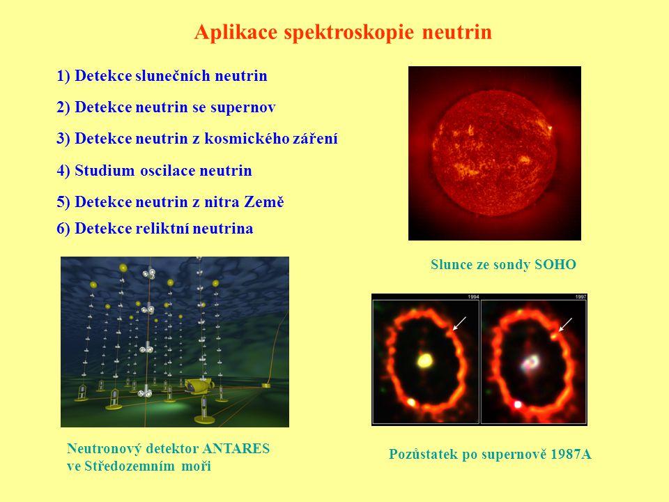 Aplikace spektroskopie neutrin 1) Detekce slunečních neutrin 2) Detekce neutrin se supernov 3) Detekce neutrin z kosmického záření 4) Studium oscilace neutrin Pozůstatek po supernově 1987A Neutronový detektor ANTARES ve Středozemním moři Slunce ze sondy SOHO 5) Detekce neutrin z nitra Země 6) Detekce reliktní neutrina