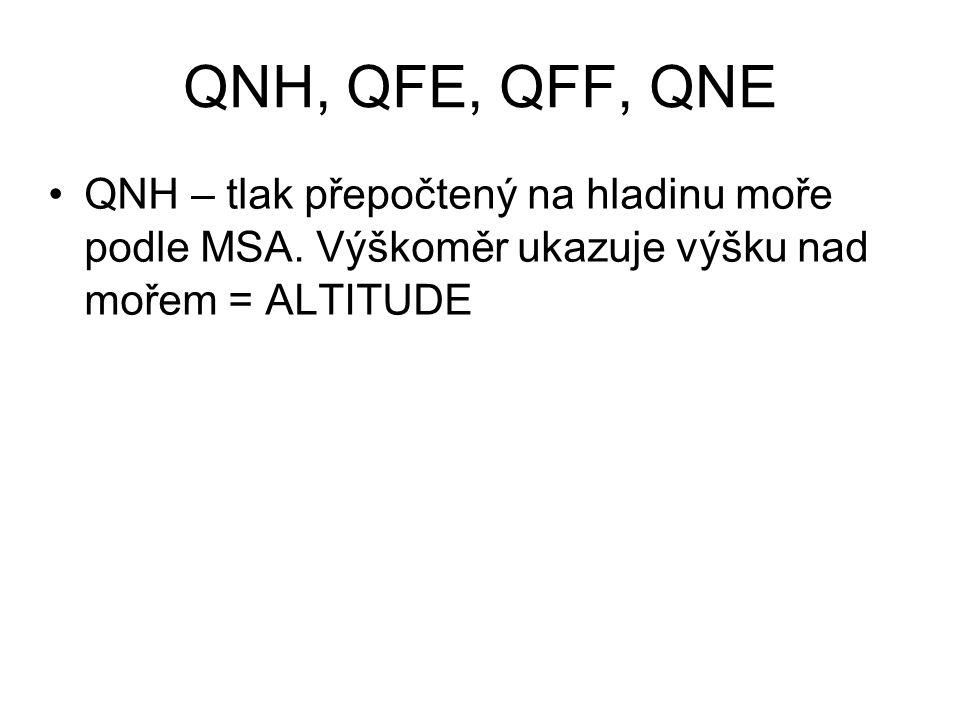 QNH, QFE, QFF, QNE QNH – tlak přepočtený na hladinu moře podle MSA. Výškoměr ukazuje výšku nad mořem = ALTITUDE