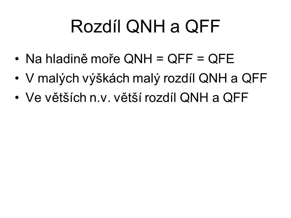 Rozdíl QNH a QFF Na hladině moře QNH = QFF = QFE V malých výškách malý rozdíl QNH a QFF Ve větších n.v. větší rozdíl QNH a QFF