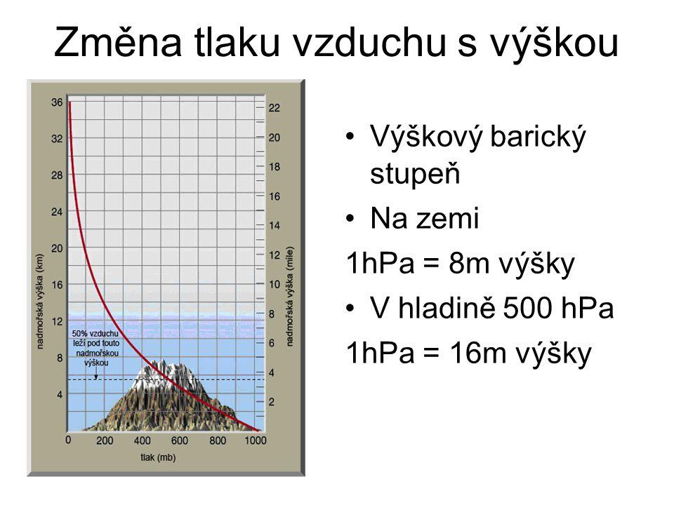 Frontální tlaková níže Obvykle vysoký tlakový útvar.