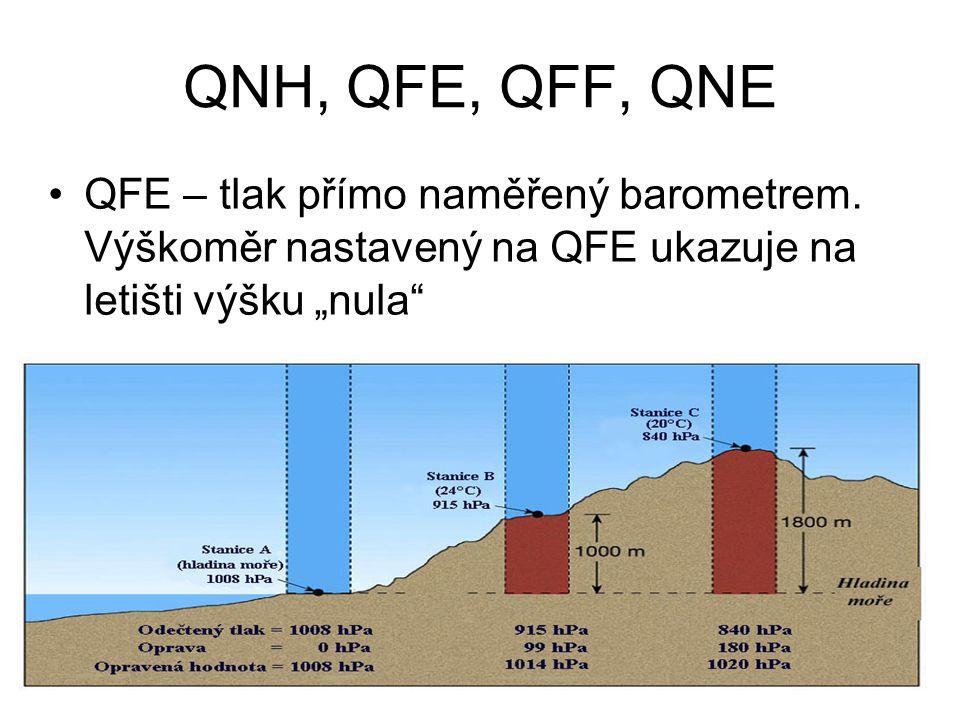 """QNH, QFE, QFF, QNE QFE – tlak přímo naměřený barometrem. Výškoměr nastavený na QFE ukazuje na letišti výšku """"nula"""""""