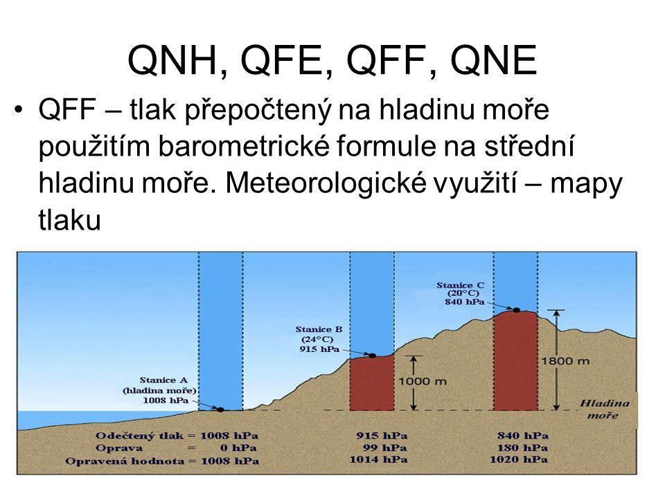 QNH, QFE, QFF, QNE QFF – tlak přepočtený na hladinu moře použitím barometrické formule na střední hladinu moře. Meteorologické využití – mapy tlaku