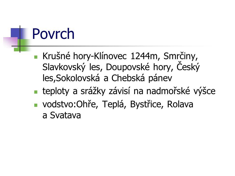 Povrch Krušné hory-Klínovec 1244m, Smrčiny, Slavkovský les, Doupovské hory, Český les,Sokolovská a Chebská pánev teploty a srážky závisí na nadmořské