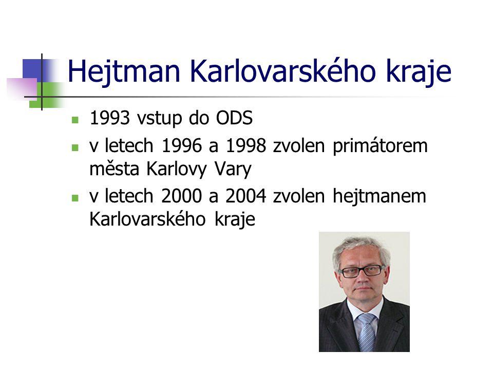 Hejtman Karlovarského kraje 1993 vstup do ODS v letech 1996 a 1998 zvolen primátorem města Karlovy Vary v letech 2000 a 2004 zvolen hejtmanem Karlovar