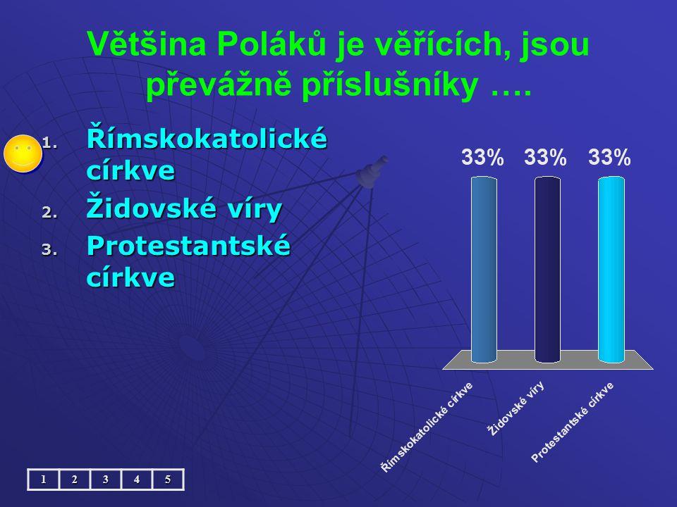 Většina Poláků je věřících, jsou převážně příslušníky ….12345 1. Římskokatolické církve 2. Židovské víry 3. Protestantské církve
