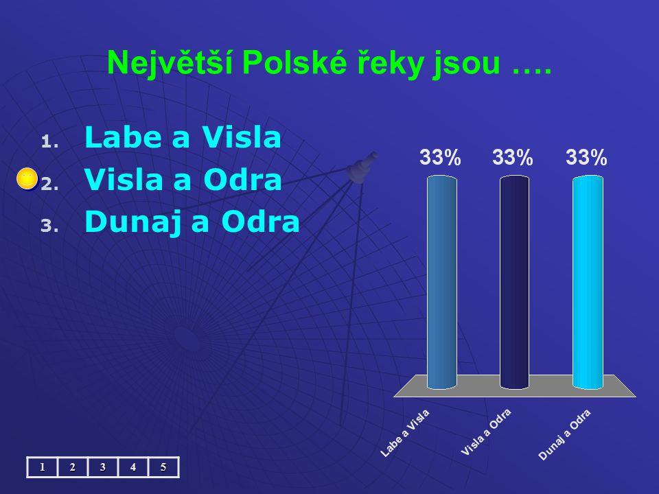 Největší Polské řeky jsou …. 1. 1. Labe a Visla 2. 2. Visla a Odra 3. 3. Dunaj a Odra12345