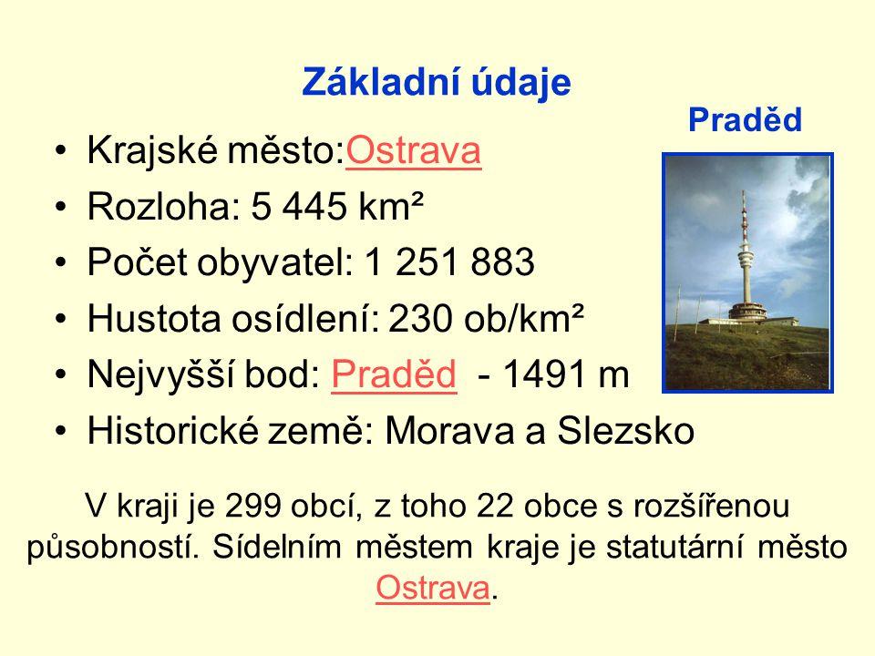 930 Základní údaje Krajské město:OstravaOstrava Rozloha: 5 445 km² Počet obyvatel: 1 251 883 Hustota osídlení: 230 ob/km² Nejvyšší bod: Praděd - 1491 mPraděd Historické země: Morava a Slezsko V kraji je 299 obcí, z toho 22 obce s rozšířenou působností.