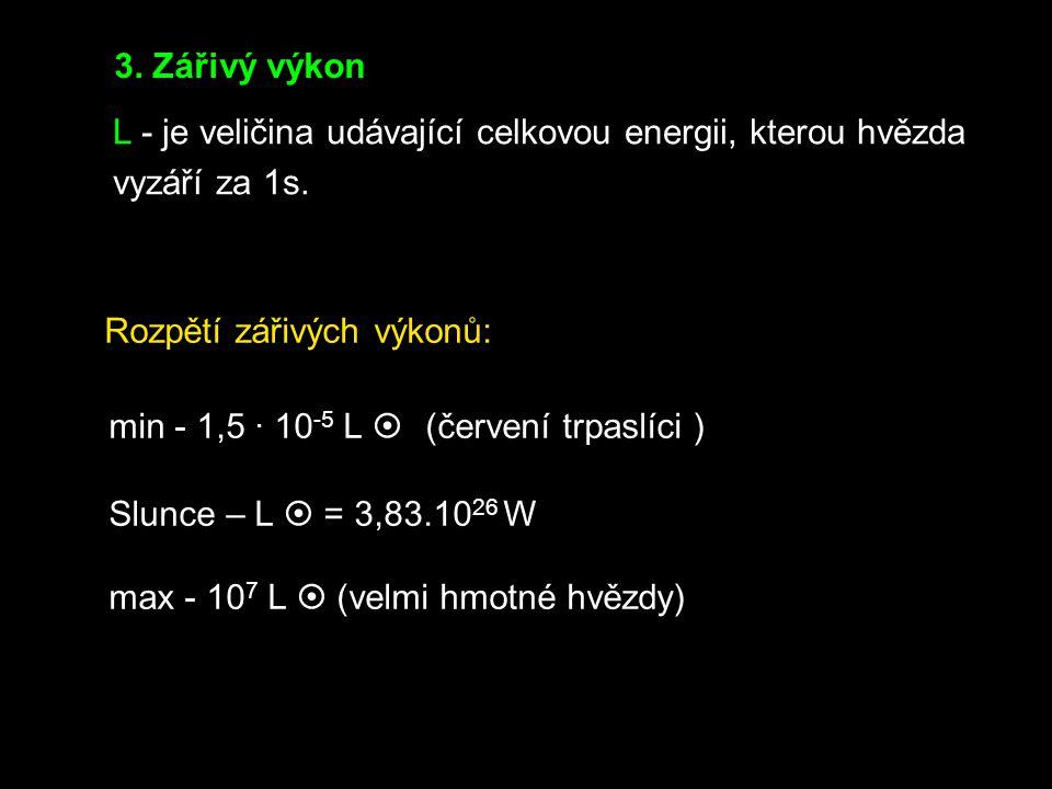 Polárka 2,0 mag Vega 0,03 mag Sirius-1,46 mag Úplněk-12,6 mag Slunce-26,7 mag nejslabší očima viditelná hvězda 6,0 mag