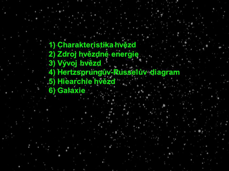 hanah Vznik a vývoj hvězd