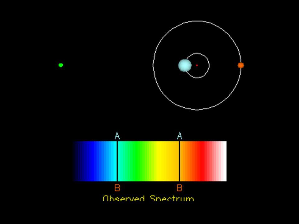 Radiální pohyby způsobují změny frekvence přicházejícího záření a jsou měřitelné pomocí Dopplerova jevu (změny polohy spektrálních čar způsobené přibližováním či vzdalováním objektu).
