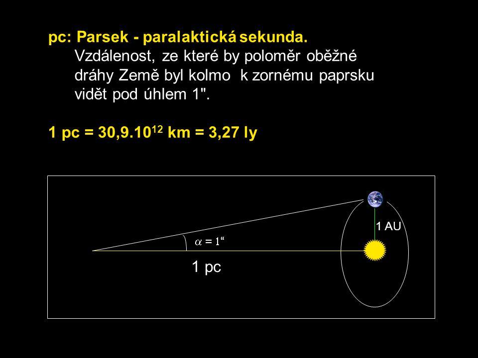 Nejbližší hvězdy Hvězda Vzdálenost Slunce 8 světelných minut Proxima Centauri 4,27 ly Sírius 8,6 ly