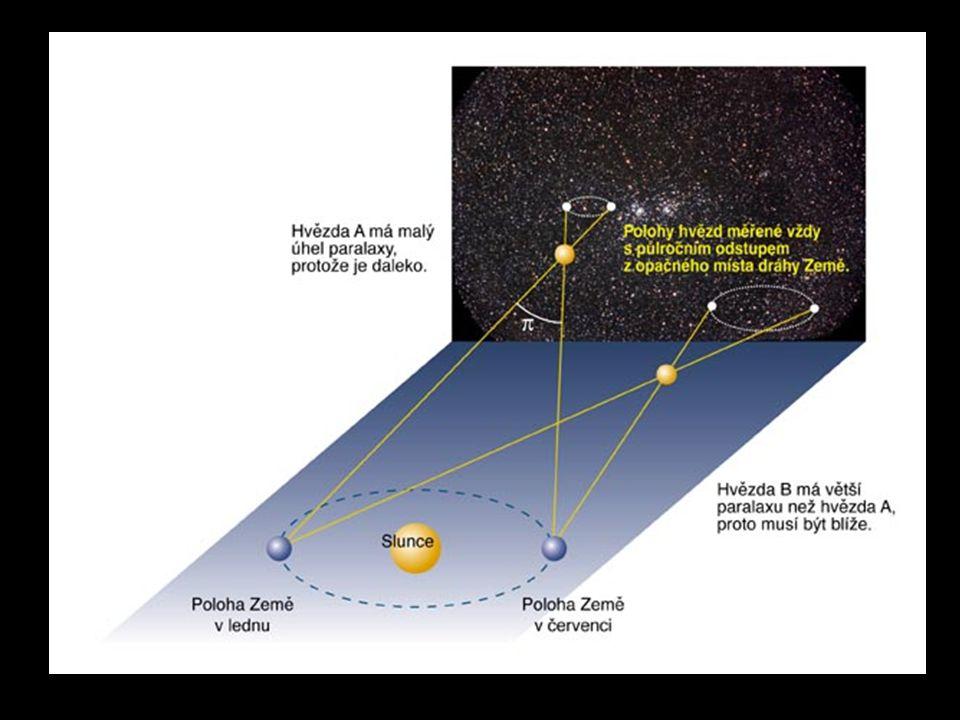 Hvězdaπ [ ]r [pc] α Centauri C (Proxima) 0,77231,295 β Centauri0,74211,348 α Centauri0,74211,348 Barnardova hvězda 0,54901,821 HIP 540350,39242,548 Sírius0,37922,637