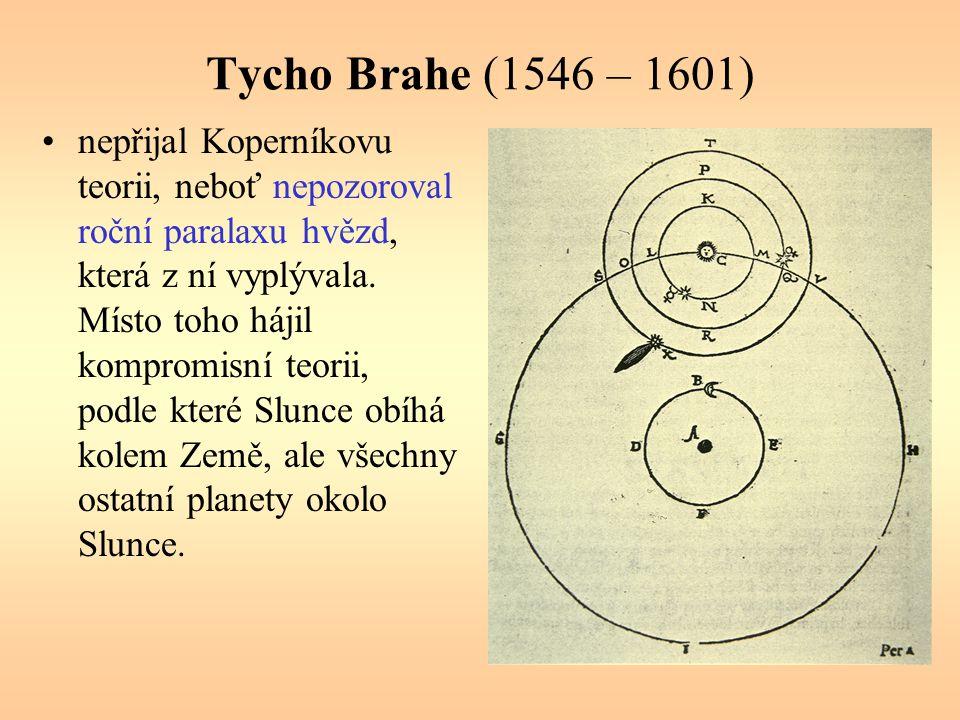 Tycho Brahe (1546 – 1601) nepřijal Koperníkovu teorii, neboť nepozoroval roční paralaxu hvězd, která z ní vyplývala.
