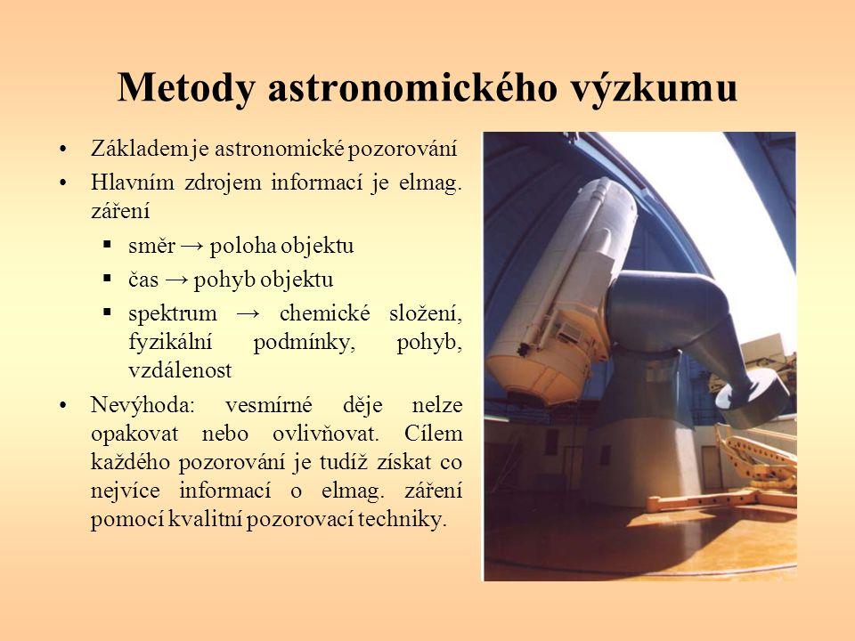 Metody astronomického výzkumu Základem je astronomické pozorování Hlavním zdrojem informací je elmag. záření  směr → poloha objektu  čas → pohyb obj