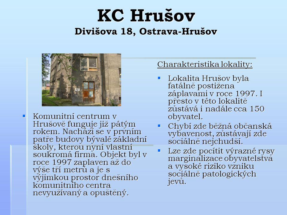 KC Hrušov Divišova 18, Ostrava-Hrušov  Komunitní centrum v Hrušově funguje již pátým rokem.