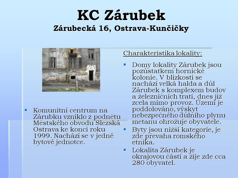 KC Zárubek Zárubecká 16, Ostrava-Kunčičky  Komunitní centrum na Zárubku vzniklo z podnětu Městského obvodu Slezská Ostrava ke konci roku 1999.