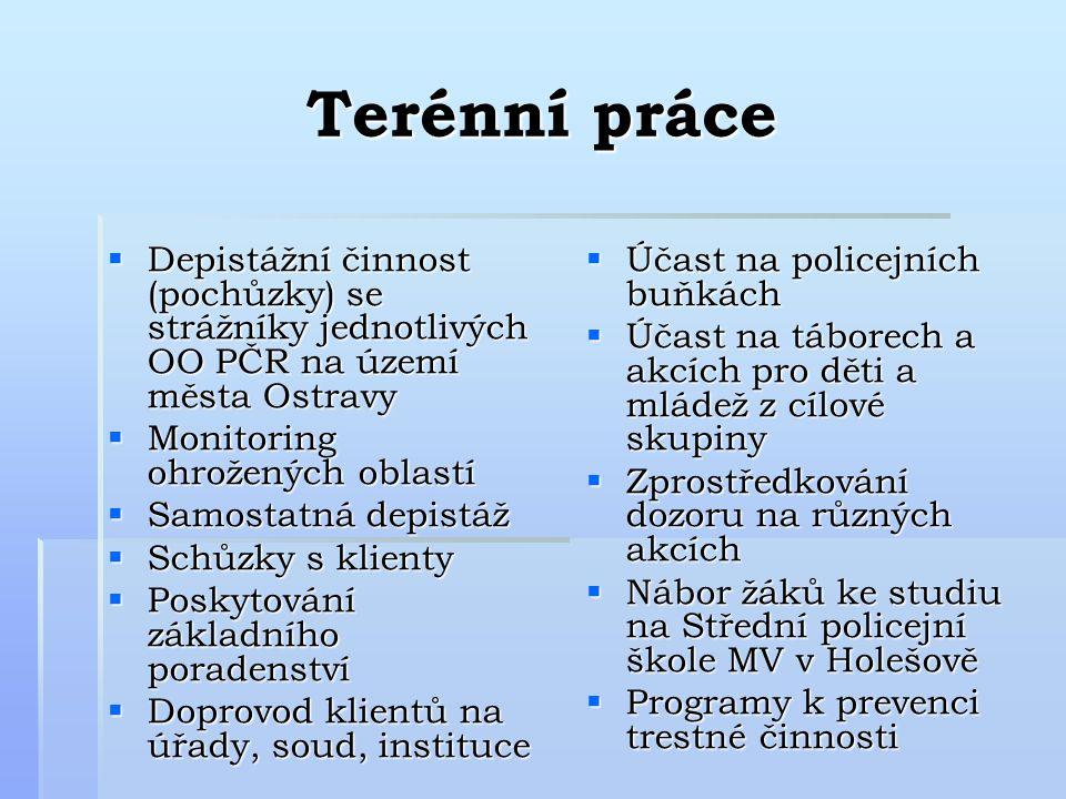 Policejní buňky – přehled Den v měsíci LokalitaInstituce 1.