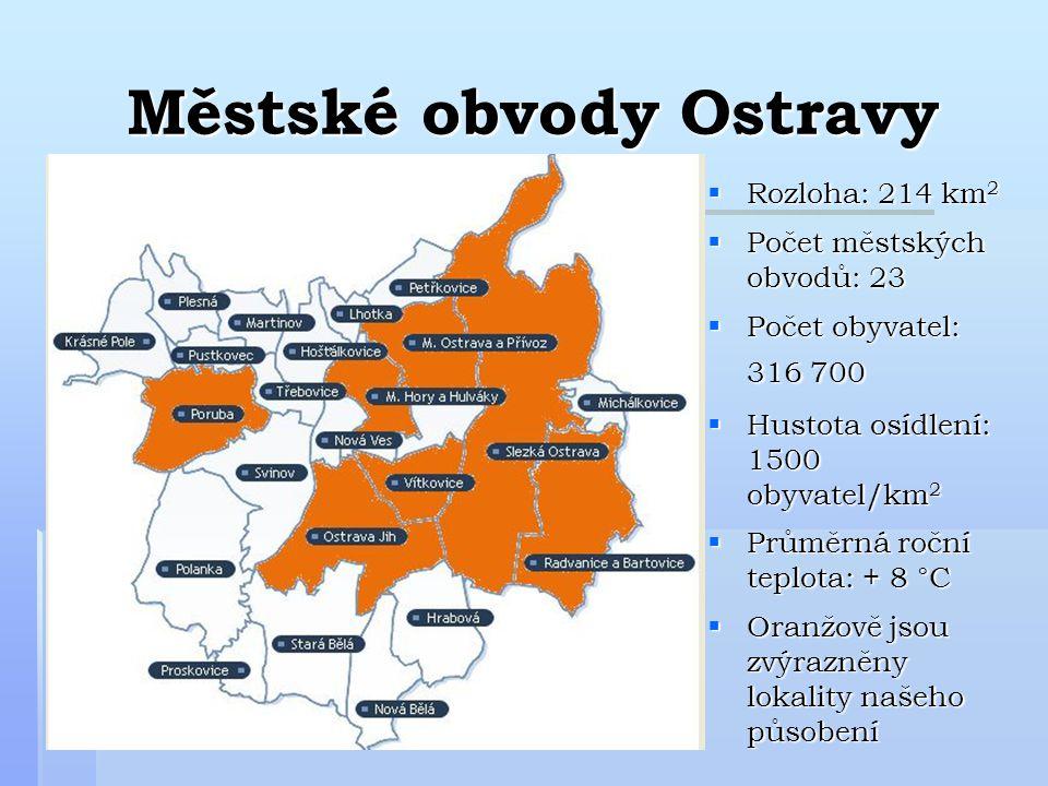 Městské obvody Ostravy  Rozloha: 214 km 2  Počet městských obvodů: 23  Počet obyvatel: 316 700  Hustota osídlení: 1500 obyvatel/km 2  Průměrná roční teplota: + 8 °C  Oranžově jsou zvýrazněny lokality našeho působení