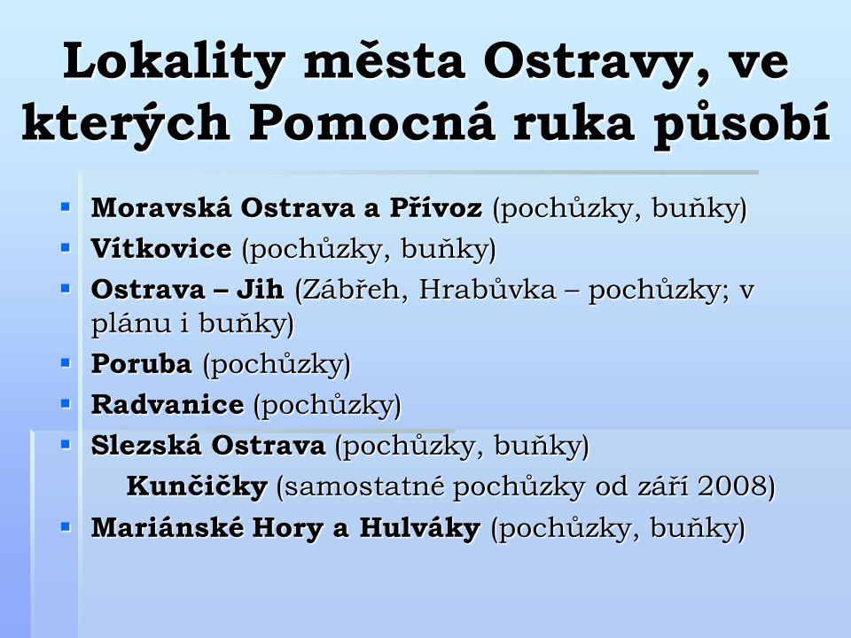 Slezská Ostrava  O.s.