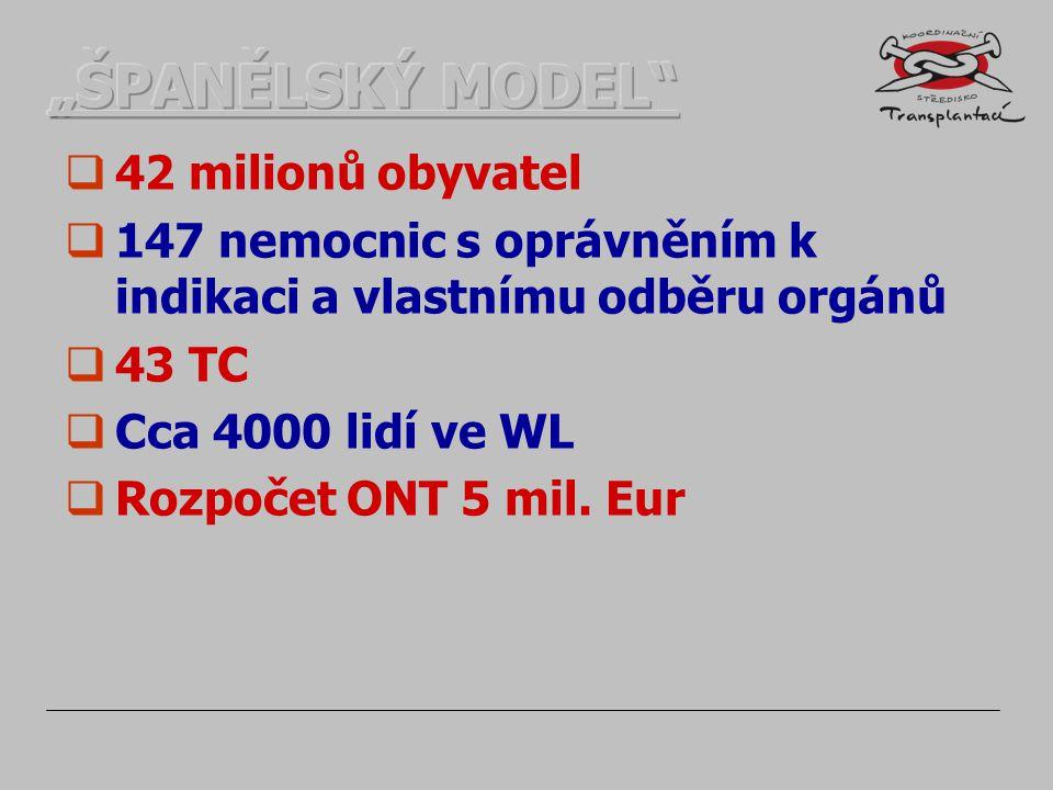  42 milionů obyvatel  147 nemocnic s oprávněním k indikaci a vlastnímu odběru orgánů  43 TC  Cca 4000 lidí ve WL  Rozpočet ONT 5 mil.