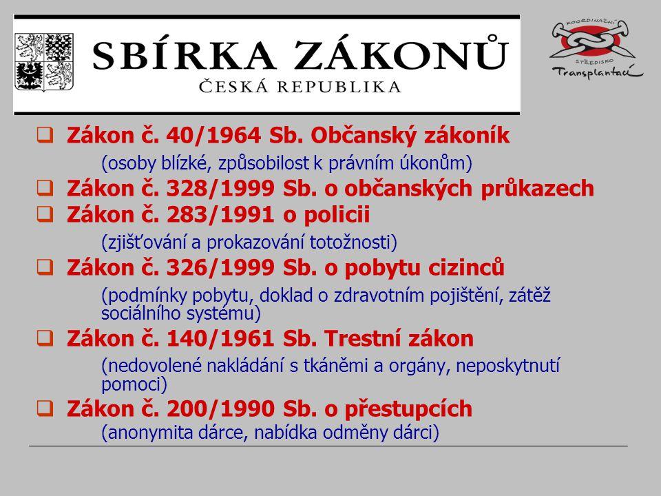  Zákon č. 40/1964 Sb. Občanský zákoník (osoby blízké, způsobilost k právním úkonům)  Zákon č.