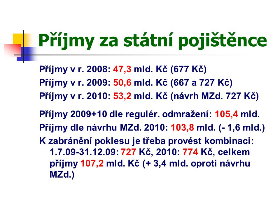 Příjmy za státní pojištěnce Příjmy v r. 2008: 47,3 mld.