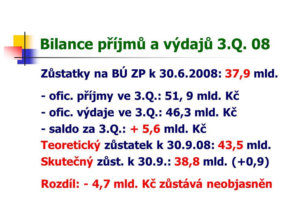 Bilance příjmů a výdajů 3.Q. 08 Zůstatky na BÚ ZP k 30.6.2008: 37,9 mld.