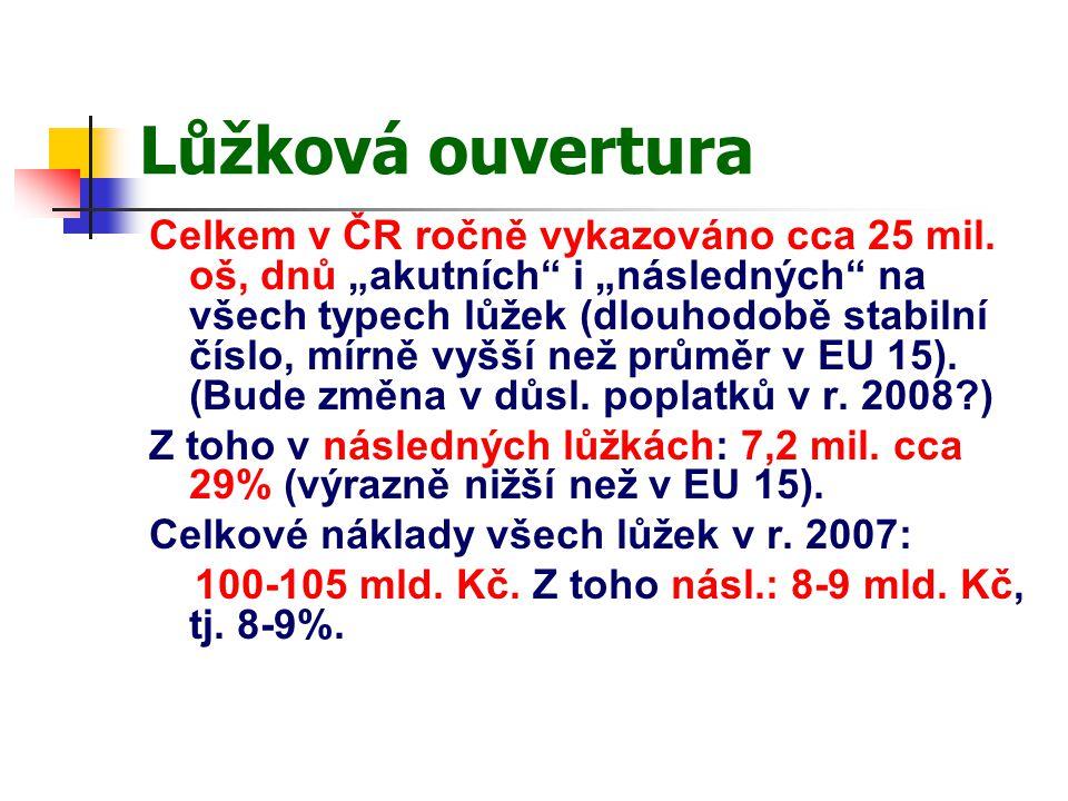 Lůžková ouvertura Celkem v ČR ročně vykazováno cca 25 mil.