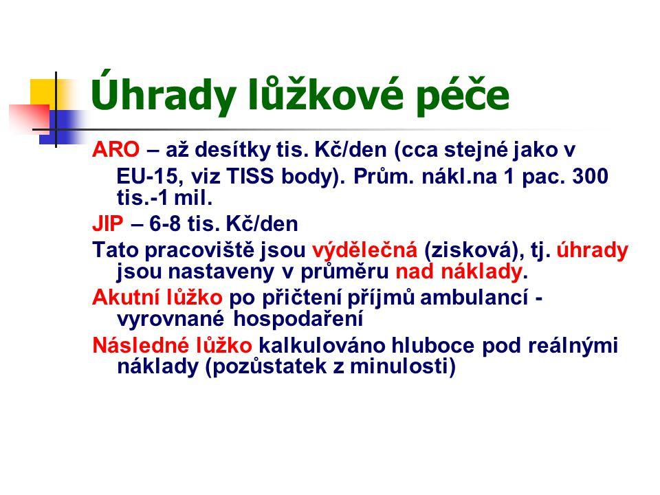 Úhrady lůžkové péče ARO – až desítky tis. Kč/den (cca stejné jako v EU-15, viz TISS body).