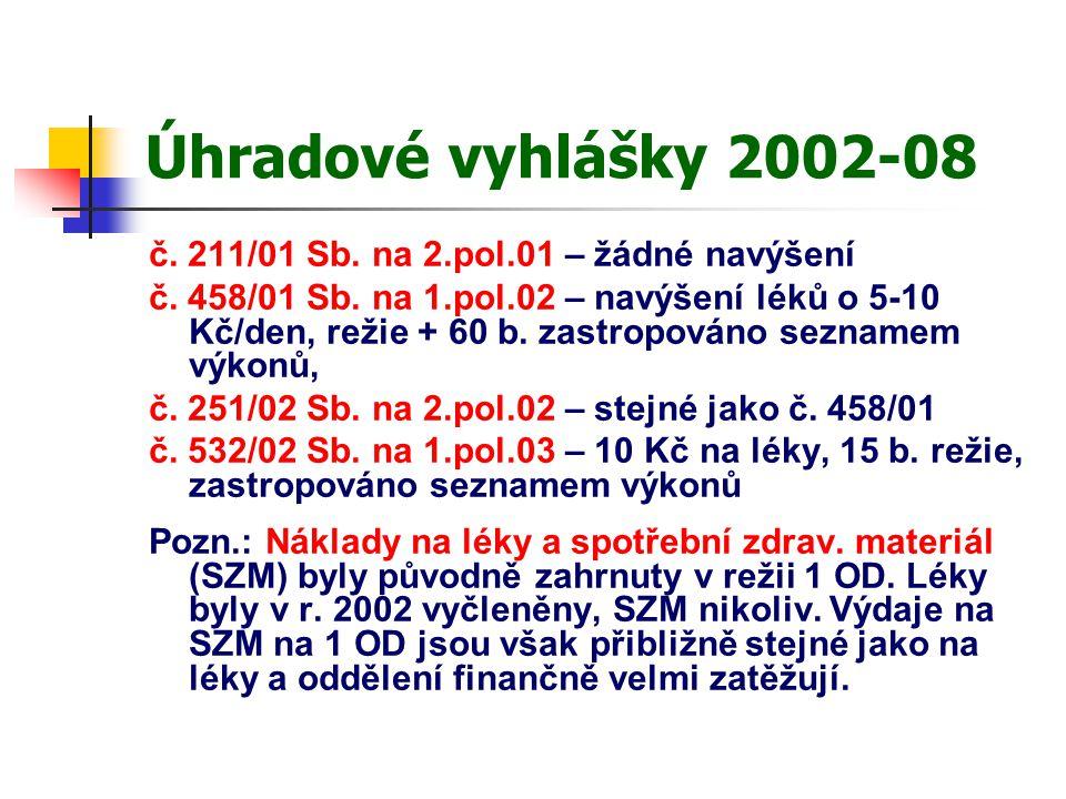 Úhradové vyhlášky 2002-08 č. 211/01 Sb. na 2.pol.01 – žádné navýšení č.