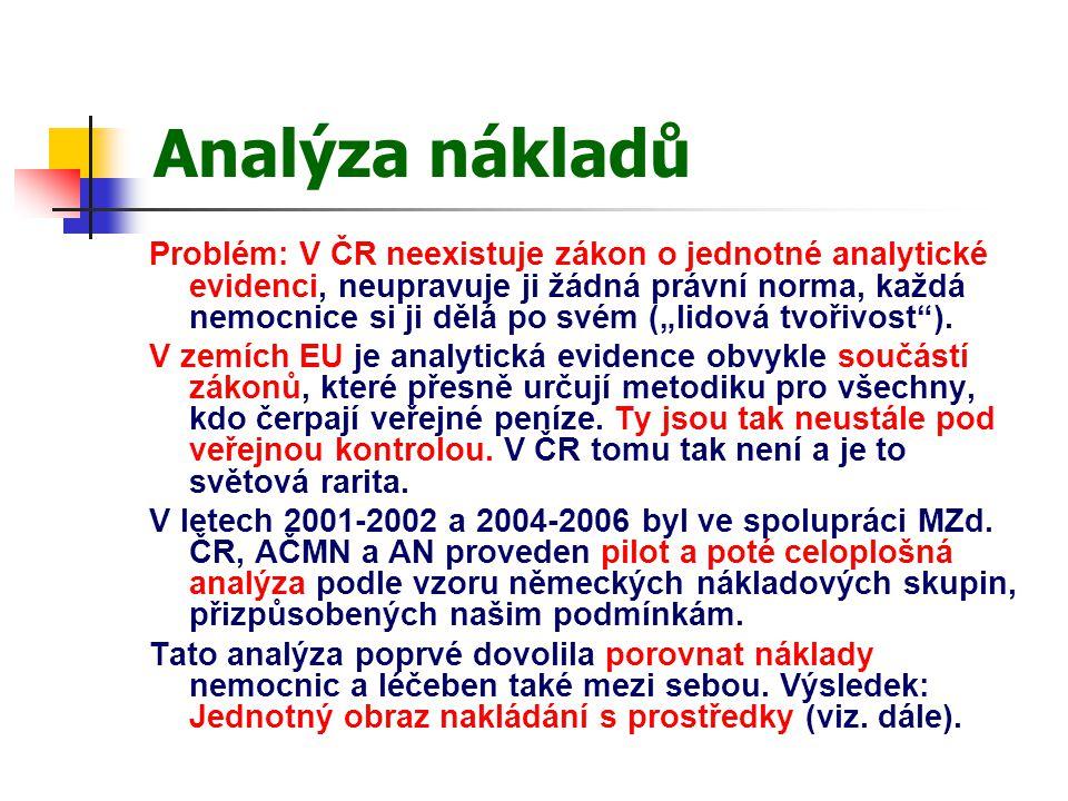 """Analýza nákladů Problém: V ČR neexistuje zákon o jednotné analytické evidenci, neupravuje ji žádná právní norma, každá nemocnice si ji dělá po svém (""""lidová tvořivost )."""